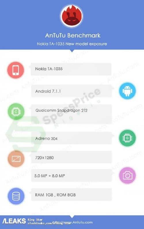 imagen características del Nokia 2