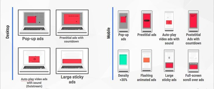 imagen  bloqueador de publicidad en Google Chrome