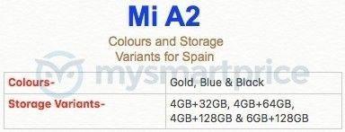 Xiaomi Mi A2 - Especificaciones completas