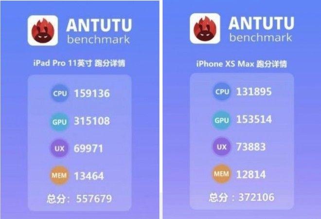 imagen iPad Pro Antutu
