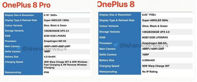 OnePlus 8 Características